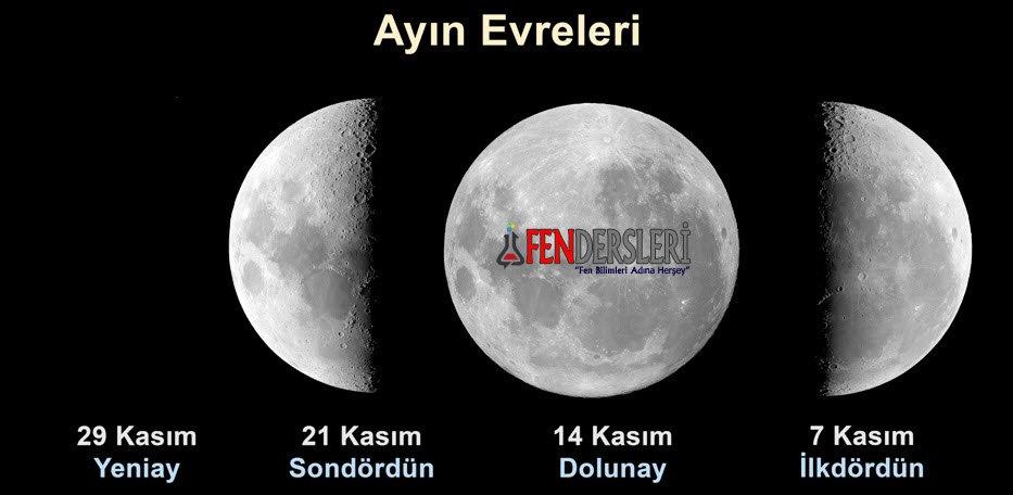 ayin_evreleri