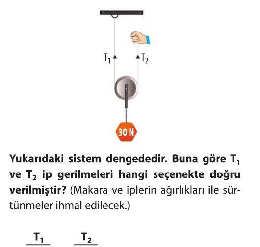 makaralar-test-1-1